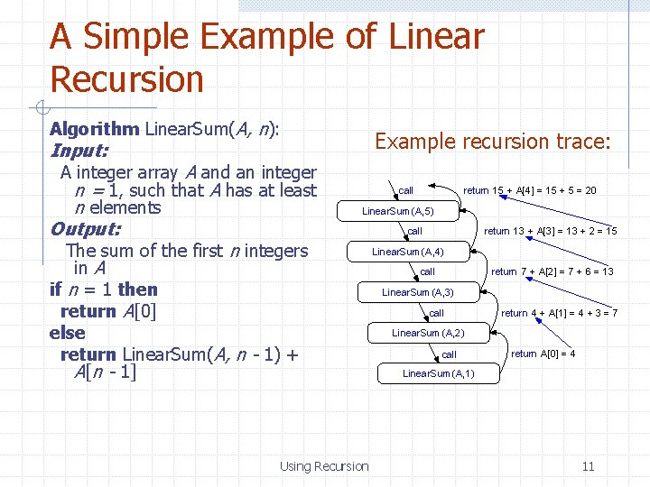 A Simple Example of Linear Recursion Algorithm Linear. Sum(A, n): Example recursion trace: Input: