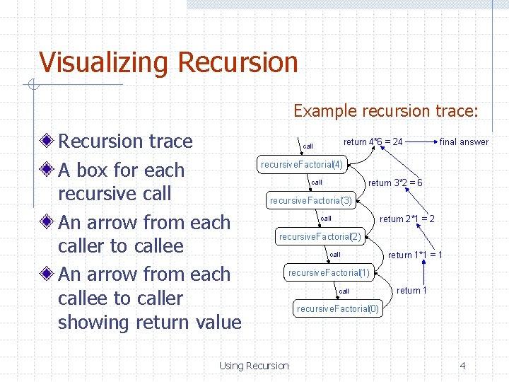 Visualizing Recursion Example recursion trace: Recursion trace A box for each recursive call An