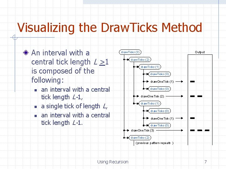 Visualizing the Draw. Ticks Method An interval with a central tick length L >1