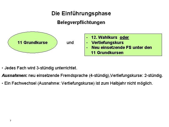 Die Einführungsphase Belegverpflichtungen 11 Grundkurse und - 12. Wahlkurs oder - Vertiefungskurs - Neu