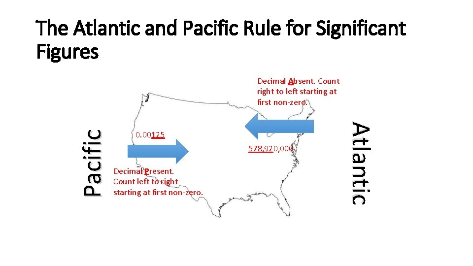 The Atlantic and Pacific Rule for Significant Figures 0. 00125 578, 920, 000 Decimal