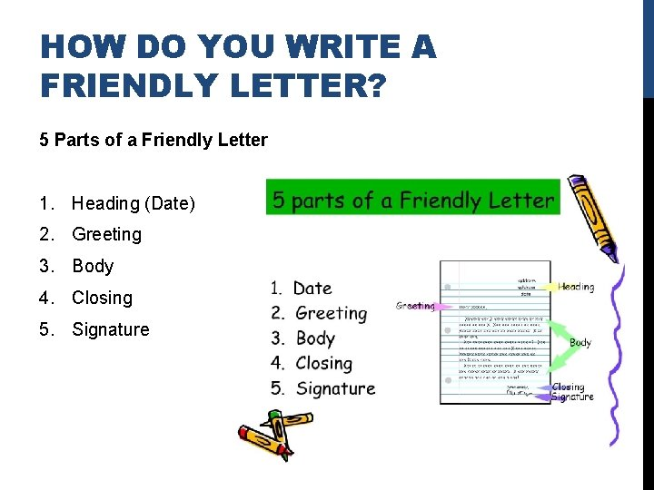 HOW DO YOU WRITE A FRIENDLY LETTER? 5 Parts of a Friendly Letter 1.