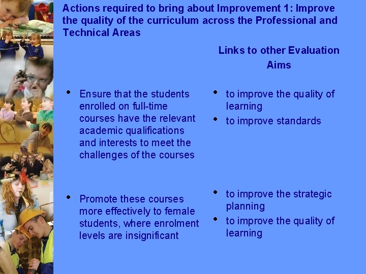 Actions required to bring about Improvement 1: Improve the quality of the curriculum across