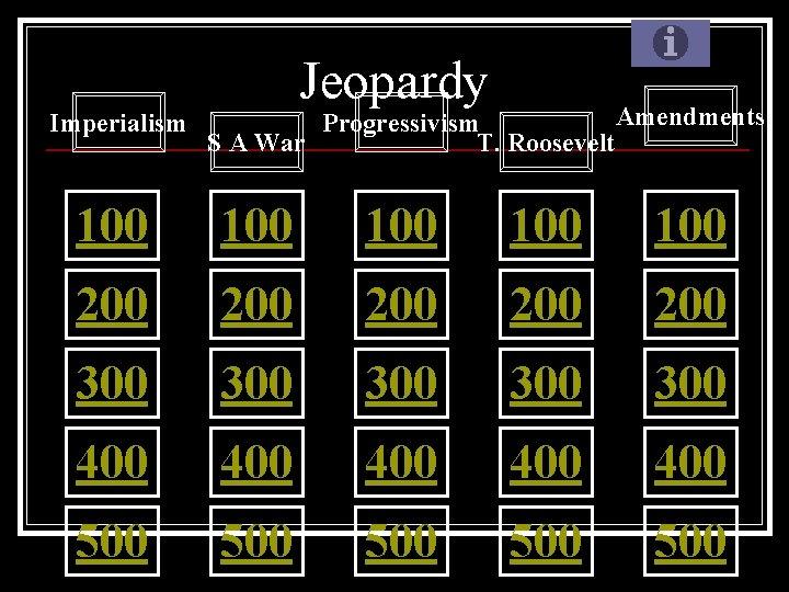 Imperialism Jeopardy Amendments Progressivism S A War T. Roosevelt 100 100 100 200 200