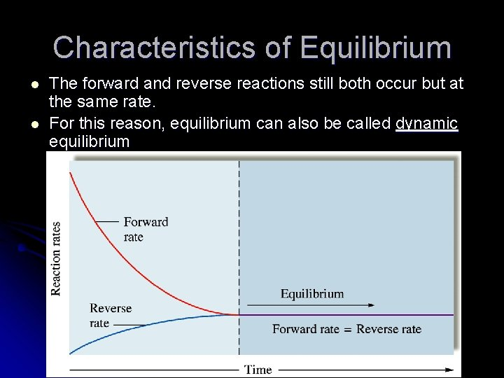 Characteristics of Equilibrium l l The forward and reverse reactions still both occur but