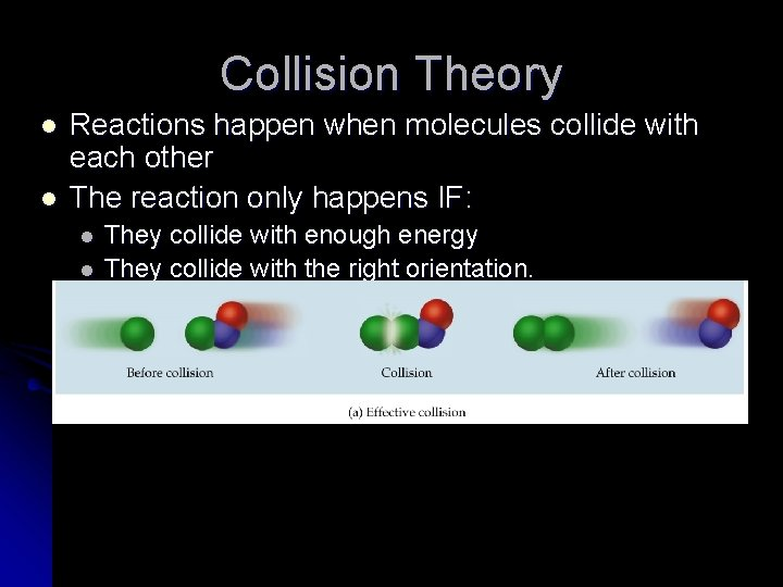 Collision Theory l l Reactions happen when molecules collide with each other The reaction