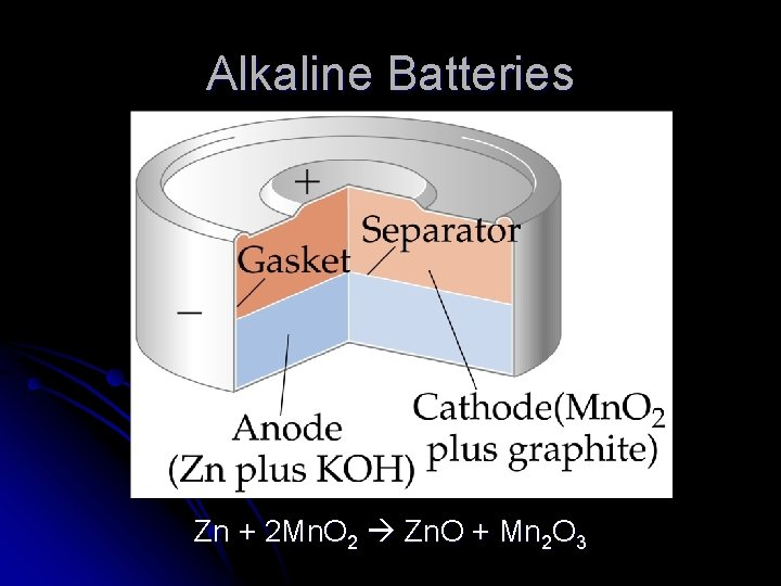 Alkaline Batteries Zn + 2 Mn. O 2 Zn. O + Mn 2 O