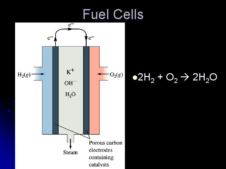 Fuel Cells l 2 H 2 + O 2 2 H 2 O