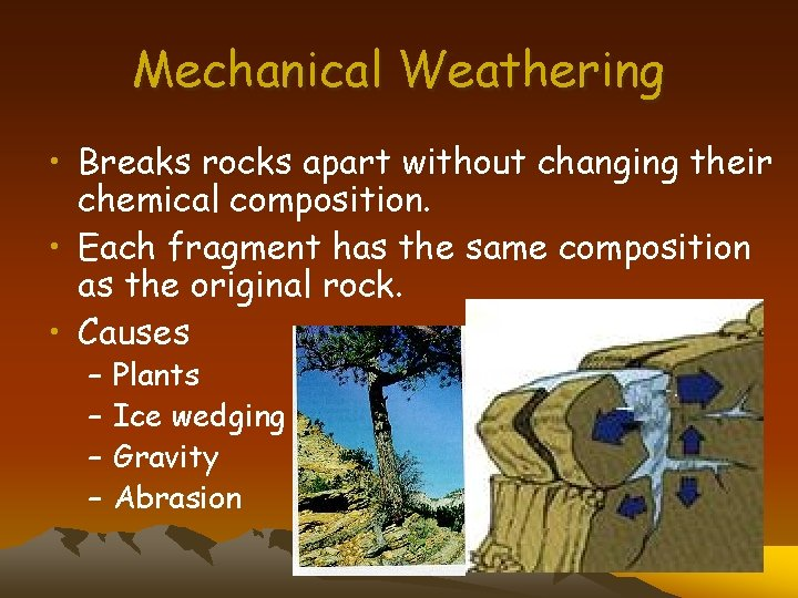 Mechanical Weathering • Breaks rocks apart without changing their chemical composition. • Each fragment