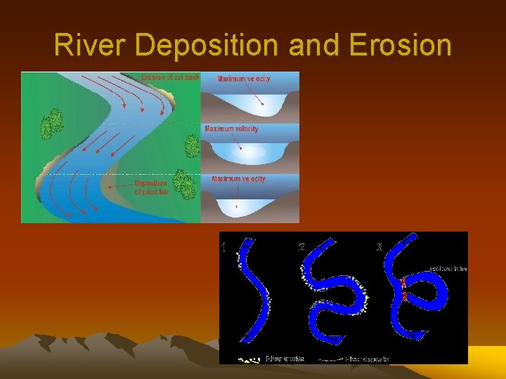 River Deposition and Erosion