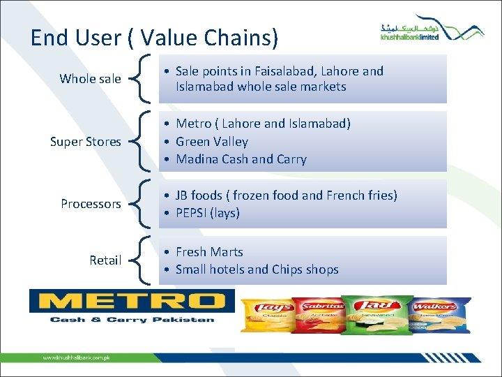 End User ( Value Chains) Whole sale Super Stores Processors Retail • Sale points