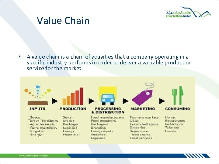 Value Chain • A value chain is a chain of activities that a company