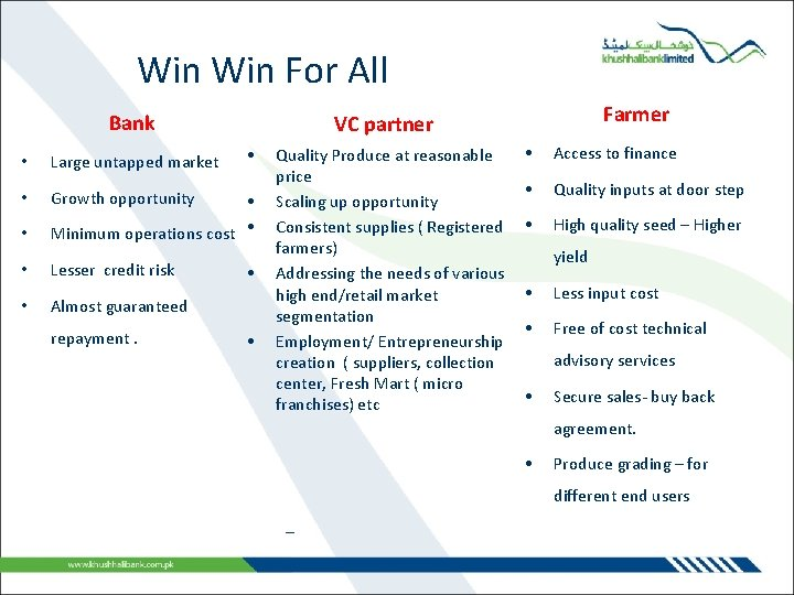 Win For All Bank • Large untapped market • Growth opportunity • • •