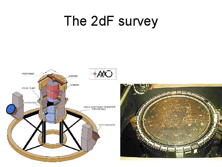 The 2 d. F survey