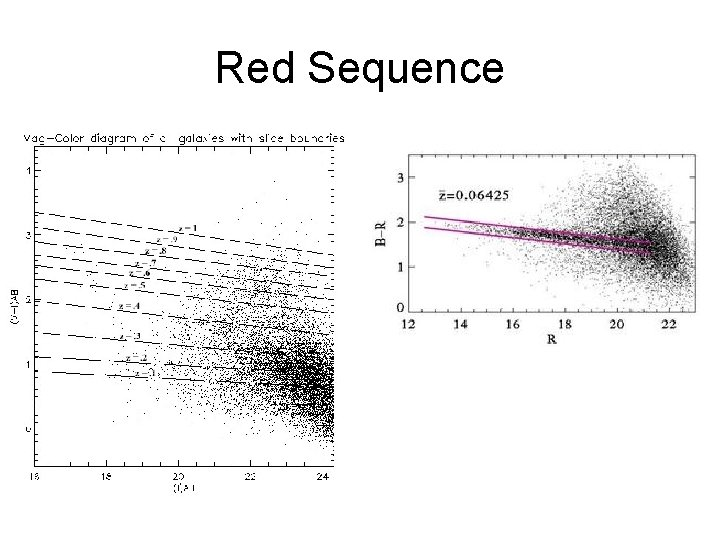 Red Sequence