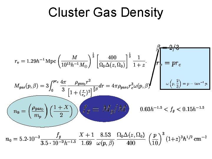 Cluster Gas Density