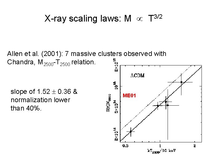 X-ray scaling laws: M T 3/2 Allen et al. (2001): 7 massive clusters observed