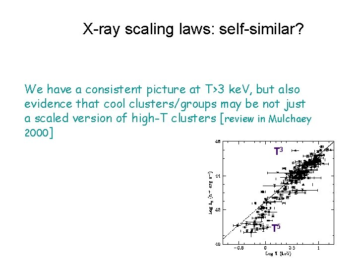 X-ray scaling laws: self-similar? We have a consistent picture at T>3 ke. V, but
