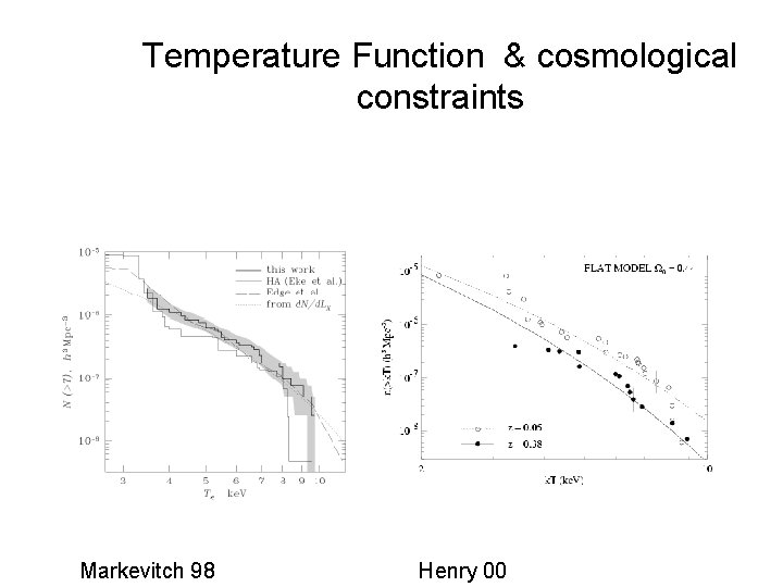 Temperature Function & cosmological constraints Markevitch 98 Henry 00