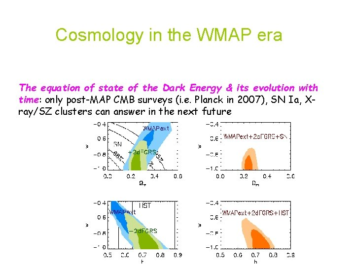 Cosmology in the WMAP era The equation of state of the Dark Energy &