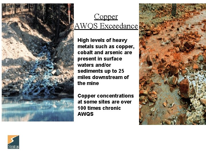 Copper AWQS Exceedance P p m High levels of heavy metals such as copper,