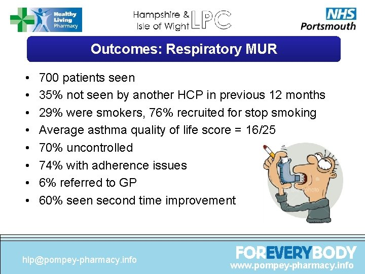 Outcomes: Respiratory MUR • • 700 patients seen 35% not seen by another HCP