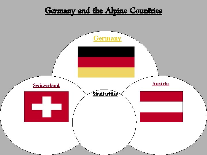 Germany and the Alpine Countries Germany Austria Switzerland Similarities