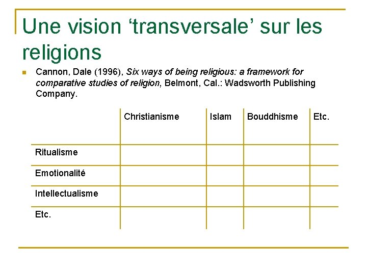 Une vision 'transversale' sur les religions n Cannon, Dale (1996), Six ways of being