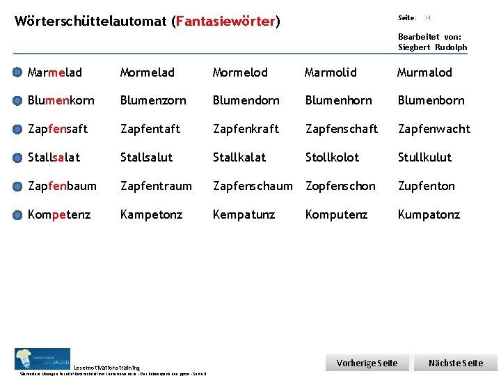 Übungsart: Wörterschüttelautomat (Fantasiewörter) Seite: 14 Bearbeitet von: Siegbert Rudolph Marmelad Mormelod Marmolid Murmalod Blumenkorn