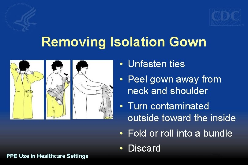 Removing Isolation Gown • Unfasten ties • Peel gown away from neck and shoulder
