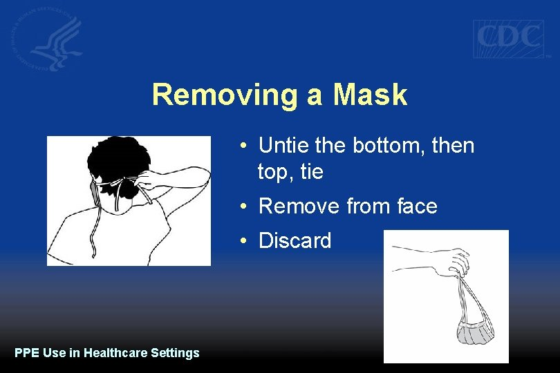 Removing a Mask • Untie the bottom, then top, tie • Remove from face
