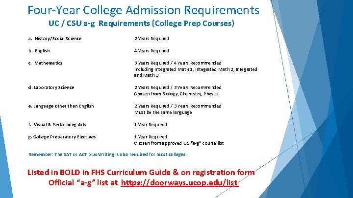 Four-Year College Admission Requirements UC / CSU a-g Requirements (College Prep Courses) a. History/Social