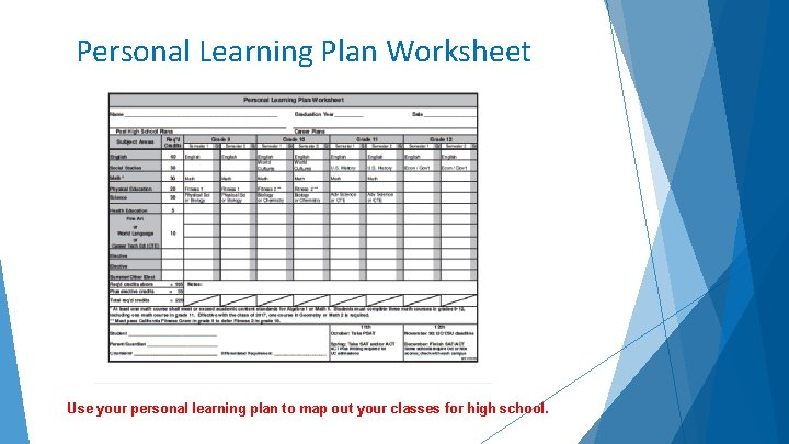 Personal Learning Plan Worksheet Use your personal learning plan to map out your classes