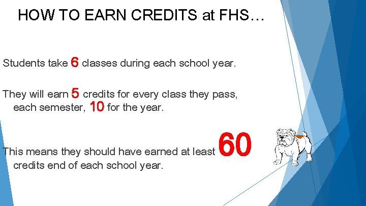 HOW TO EARN CREDITS at FHS… Students take 6 classes during each school year.