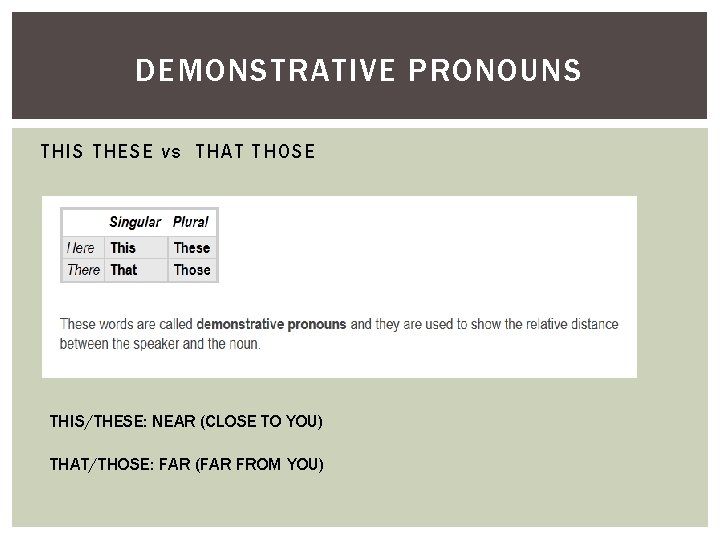 DEMONSTRATIVE PRONOUNS THIS THESE vs THAT THOSE THIS/THESE: NEAR (CLOSE TO YOU) THAT/THOSE: FAR
