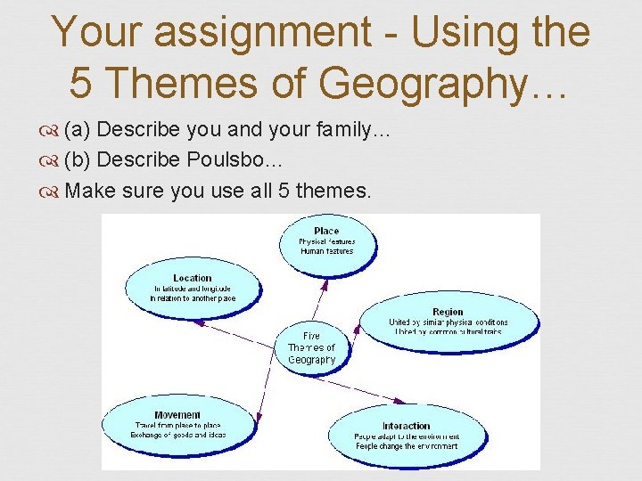 Your assignment - Using the 5 Themes of Geography… (a) Describe you and your