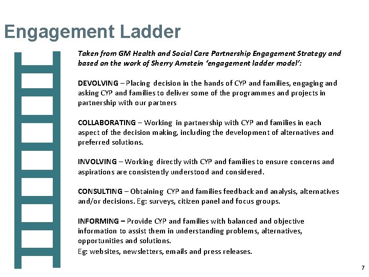 Engagement Ladder Taken from GM Health and Social Care Partnership Engagement Strategy and based