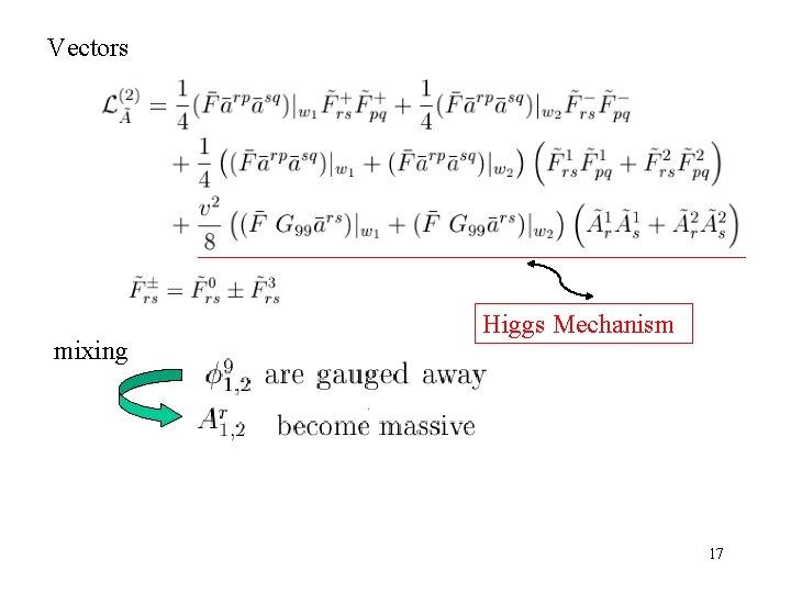Vectors mixing Higgs Mechanism 17