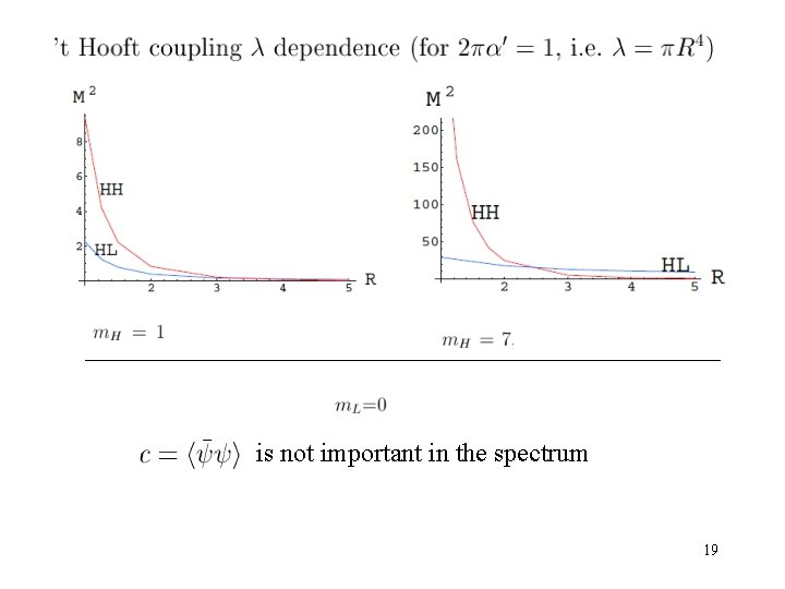 is not important in the spectrum 19