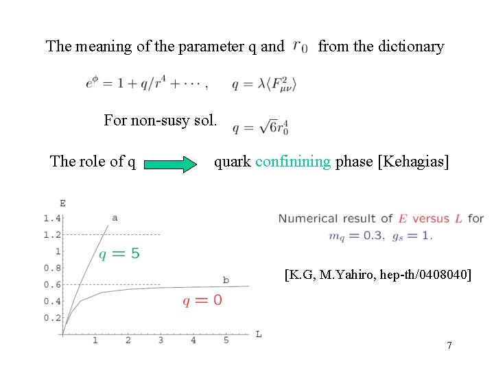 The meaning of the parameter q and from the dictionary For non-susy sol. The