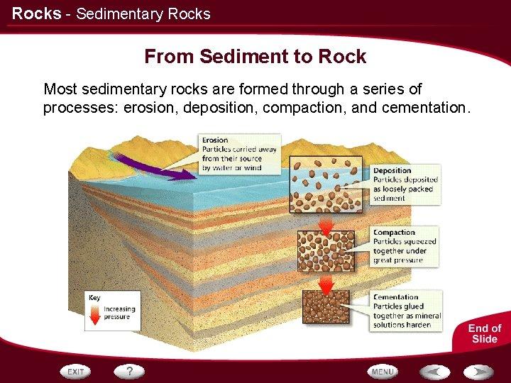 Rocks - Sedimentary Rocks From Sediment to Rock Most sedimentary rocks are formed through