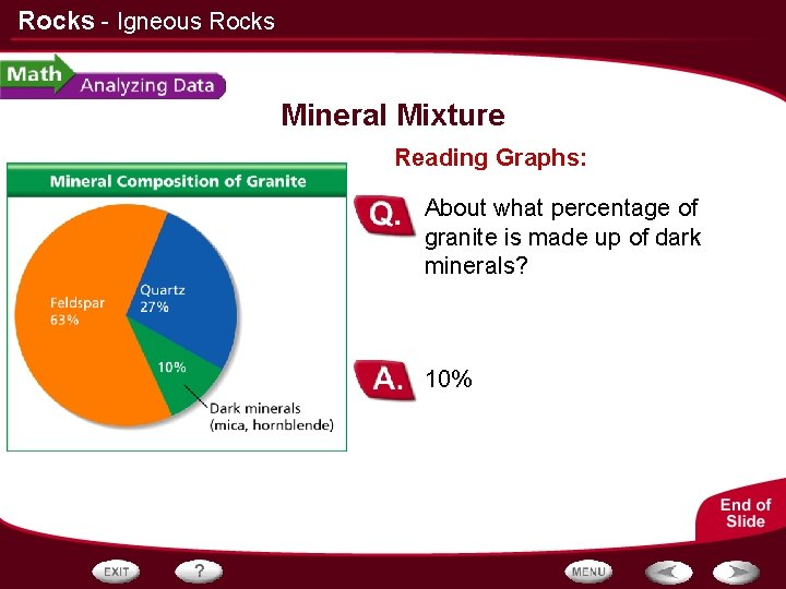 Rocks - Igneous Rocks Mineral Mixture Reading Graphs: About what percentage of granite is