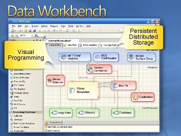 Persistent Distributed Storage Visual Programming