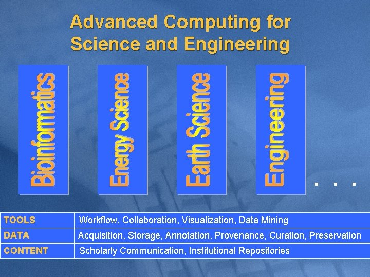 Advanced Computing for Science and Engineering . . . TOOLS Workflow, Collaboration, Visualization, Data