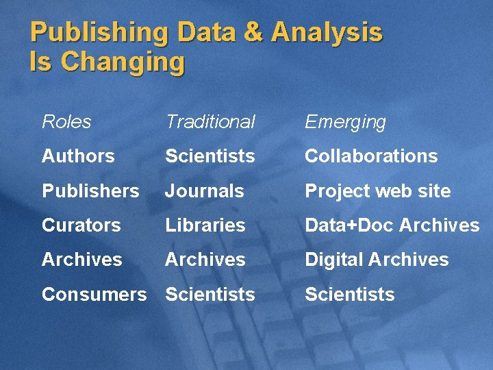 Publishing Data & Analysis Is Changing Roles Traditional Emerging Authors Scientists Collaborations Publishers Journals
