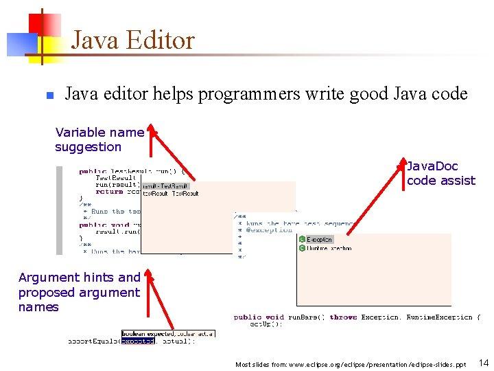 Java Editor n Java editor helps programmers write good Java code Variable name suggestion