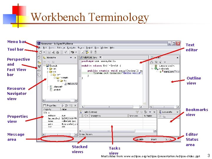 Workbench Terminology Menu bar Text editor Tool bar Perspective and Fast View bar Outline