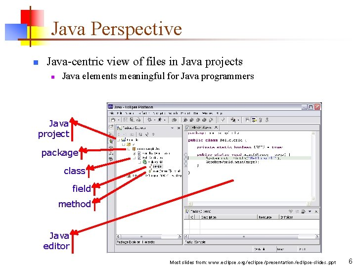 Java Perspective n Java-centric view of files in Java projects n Java elements meaningful