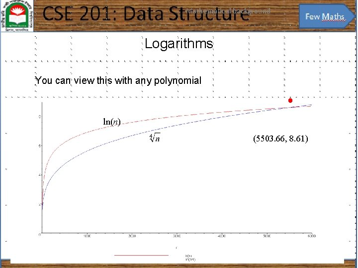 Mathematical background 11 Logarithms You can view this with any polynomial ln(n) (5503. 66,