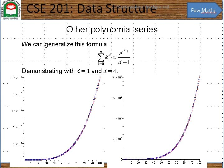 Mathematical background 22 Other polynomial series We can generalize this formula Demonstrating with d